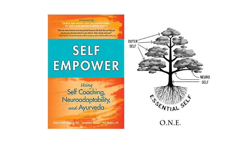 Self Empower book cover